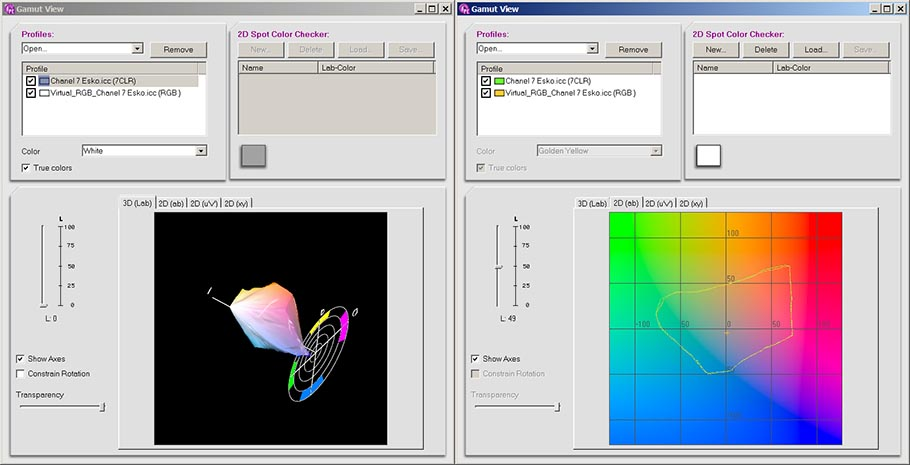 Comparing the real 7 color press ICC profile with the equivalent press RGB ICC profile computed by ICC_Profile_Convertor application